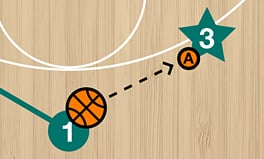 Basketball Playbook App for iPad - Basketball Playmaker